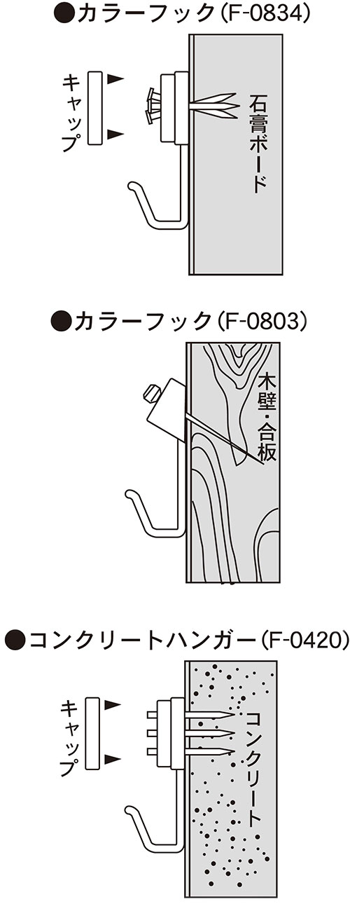 壁面が木材の場合